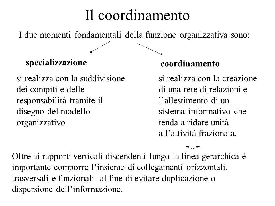 Il coordinamento I due momenti fondamentali della funzione organizzativa sono: specializzazione coordinamento si realizza con la suddivisione dei comp