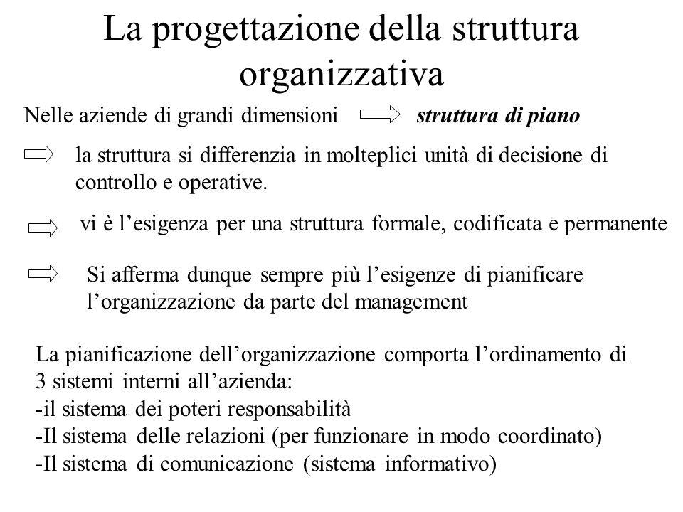 La progettazione della struttura organizzativa Nelle aziende di grandi dimensionistruttura di piano la struttura si differenzia in molteplici unità di