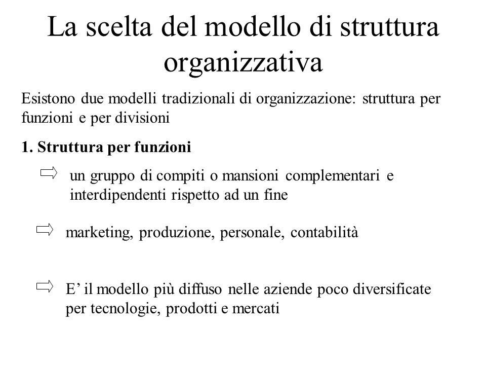 La scelta del modello di struttura organizzativa Esistono due modelli tradizionali di organizzazione: struttura per funzioni e per divisioni 1. Strutt