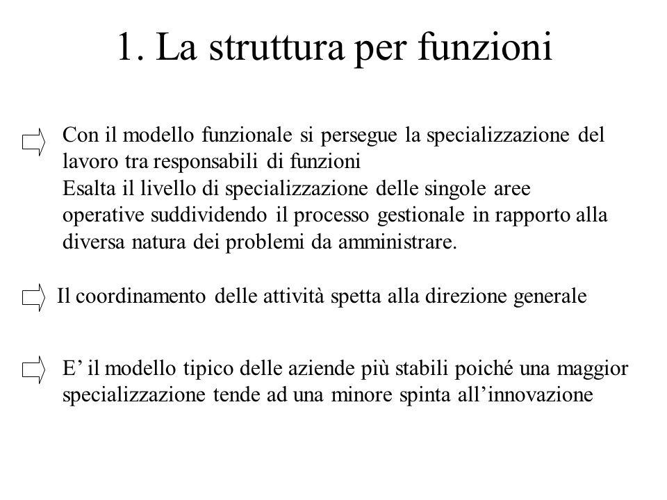 1. La struttura per funzioni Il coordinamento delle attività spetta alla direzione generale E il modello tipico delle aziende più stabili poiché una m