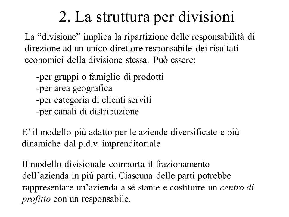 2. La struttura per divisioni Il modello divisionale comporta il frazionamento dellazienda in più parti. Ciascuna delle parti potrebbe rappresentare u
