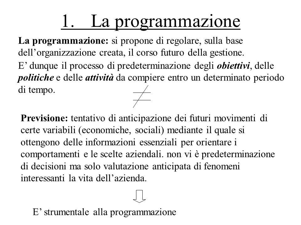 1.La programmazione La programmazione: si propone di regolare, sulla base dellorganizzazione creata, il corso futuro della gestione. E dunque il proce