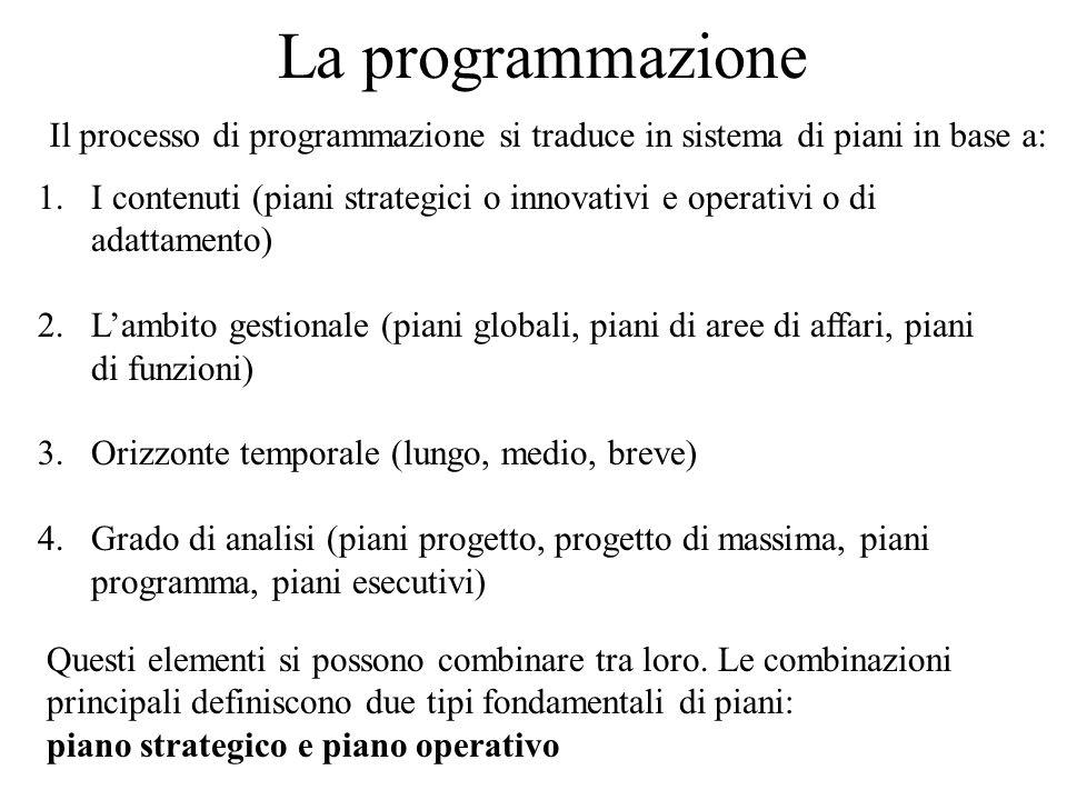 La programmazione Il processo di programmazione si traduce in sistema di piani in base a: 1.I contenuti (piani strategici o innovativi e operativi o d