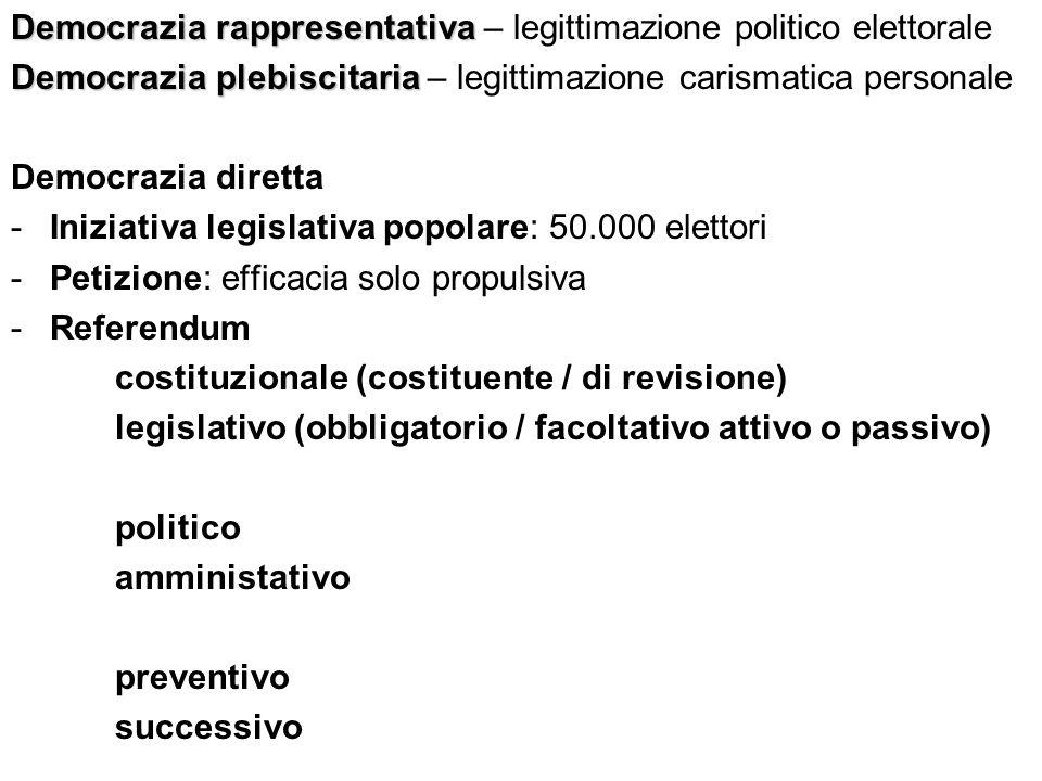 Democrazia rappresentativa Democrazia rappresentativa – legittimazione politico elettorale Democrazia plebiscitaria Democrazia plebiscitaria – legitti