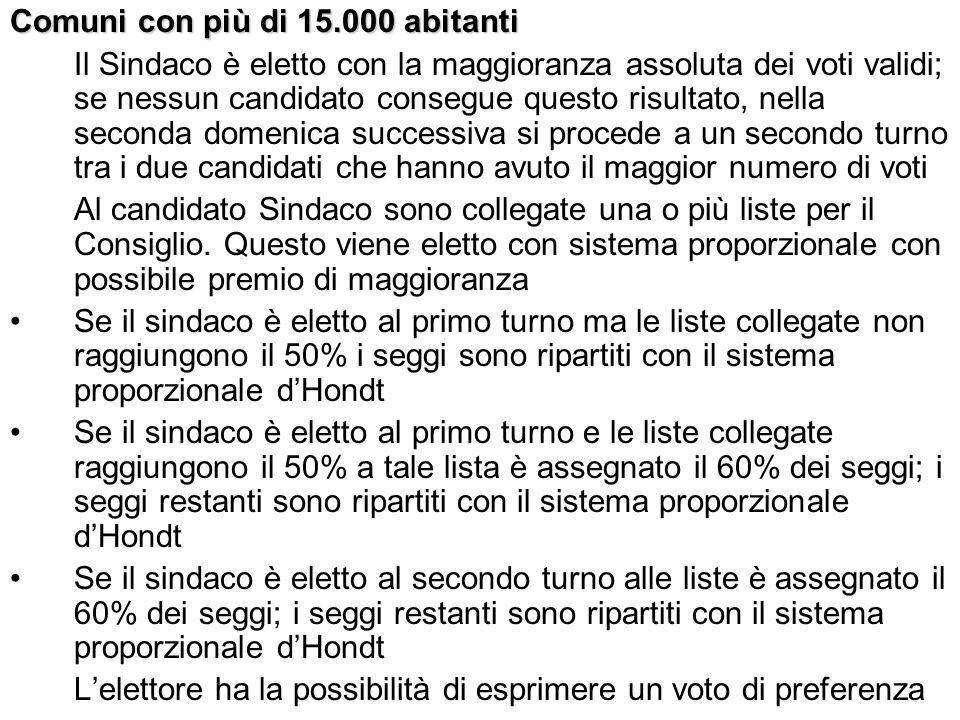 Comuni con più di 15.000 abitanti Il Sindaco è eletto con la maggioranza assoluta dei voti validi; se nessun candidato consegue questo risultato, nell