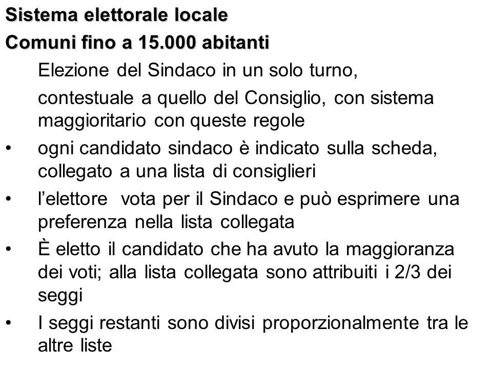 Sistema elettorale locale Comuni fino a 15.000 abitanti Elezione del Sindaco in un solo turno, contestuale a quello del Consiglio, con sistema maggior
