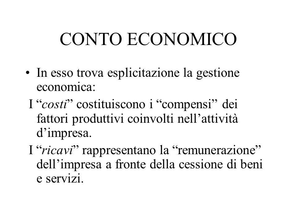 CONTO ECONOMICO In esso trova esplicitazione la gestione economica: I costi costituiscono i compensi dei fattori produttivi coinvolti nellattività dimpresa.