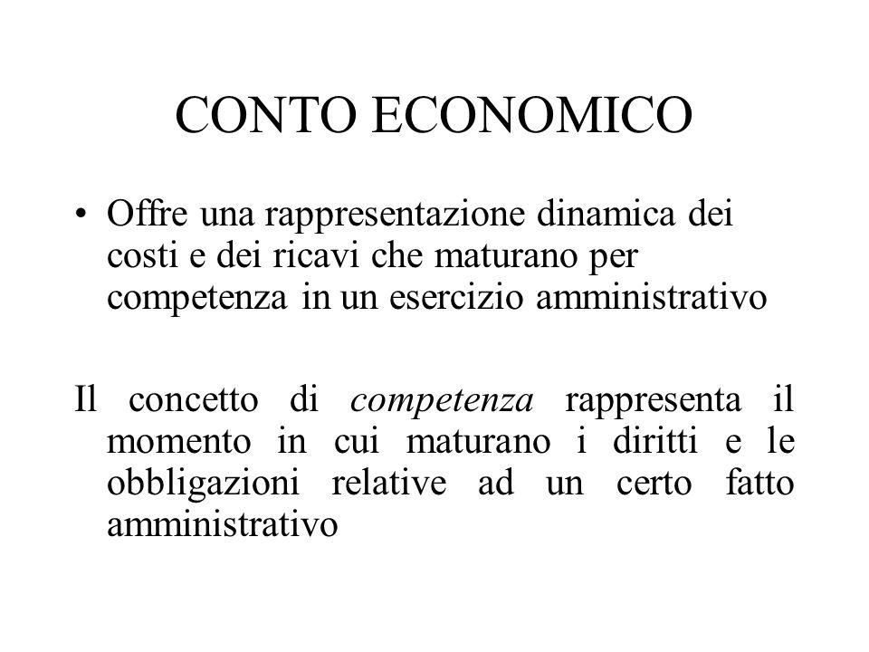 CONTO ECONOMICO Offre una rappresentazione dinamica dei costi e dei ricavi che maturano per competenza in un esercizio amministrativo Il concetto di competenza rappresenta il momento in cui maturano i diritti e le obbligazioni relative ad un certo fatto amministrativo