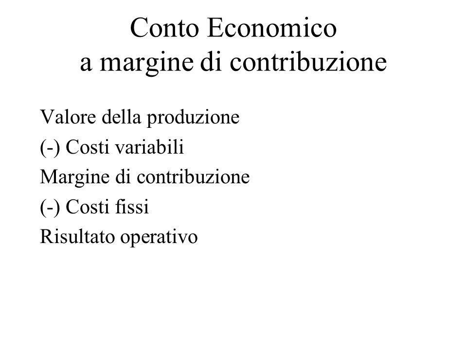 Conto Economico a margine di contribuzione Valore della produzione (-) Costi variabili Margine di contribuzione (-) Costi fissi Risultato operativo
