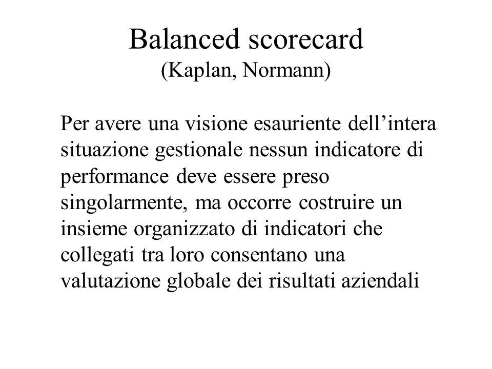 Balanced scorecard (Kaplan, Normann) Per avere una visione esauriente dellintera situazione gestionale nessun indicatore di performance deve essere preso singolarmente, ma occorre costruire un insieme organizzato di indicatori che collegati tra loro consentano una valutazione globale dei risultati aziendali
