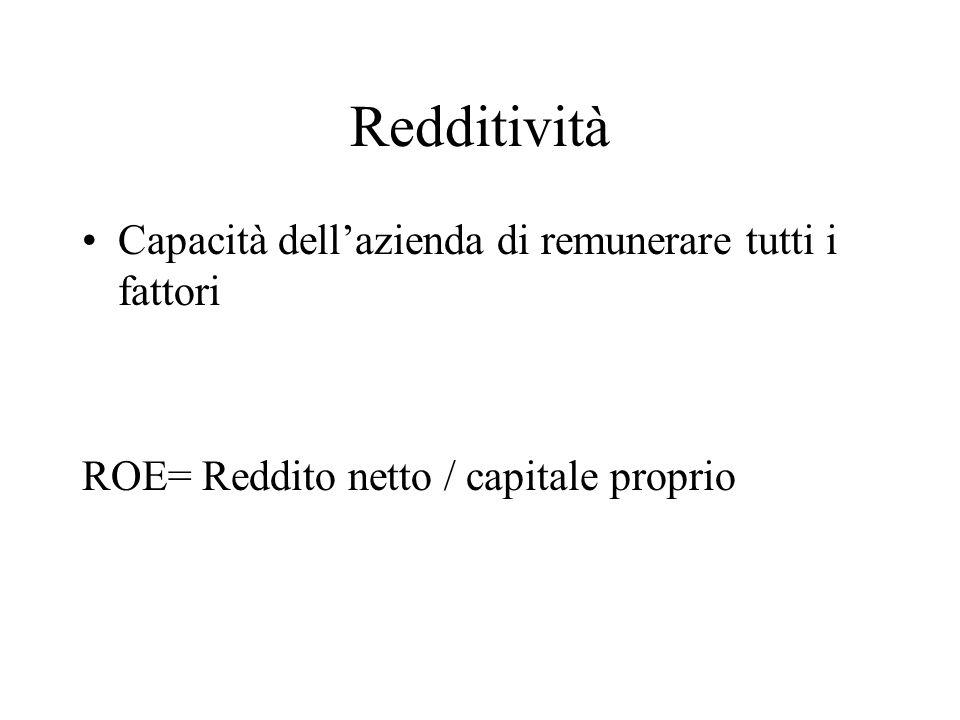 Redditività Capacità dellazienda di remunerare tutti i fattori ROE= Reddito netto / capitale proprio