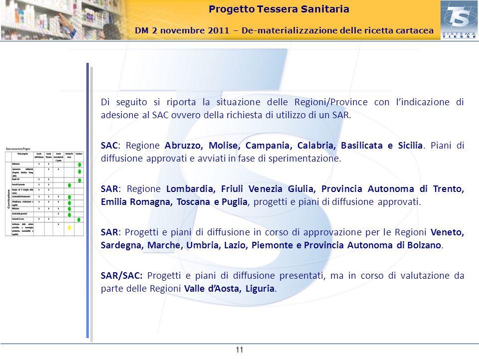 Progetto Tessera Sanitaria DM 2 novembre 2011 – De-materializzazione delle ricetta cartacea Di seguito si riporta la situazione delle Regioni/Province