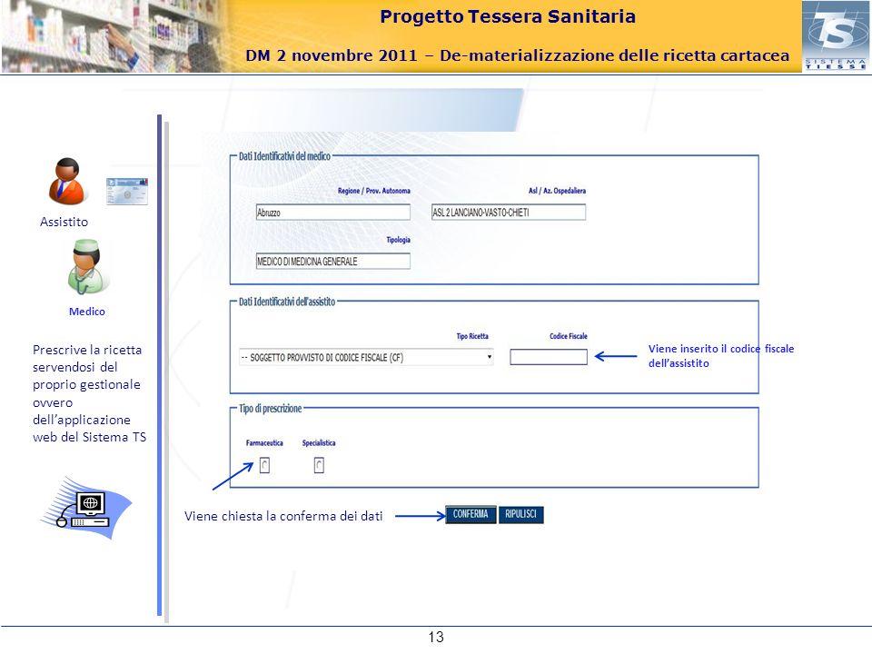 Progetto Tessera Sanitaria DM 2 novembre 2011 – De-materializzazione delle ricetta cartacea 13 Medico Prescrive la ricetta servendosi del proprio gest