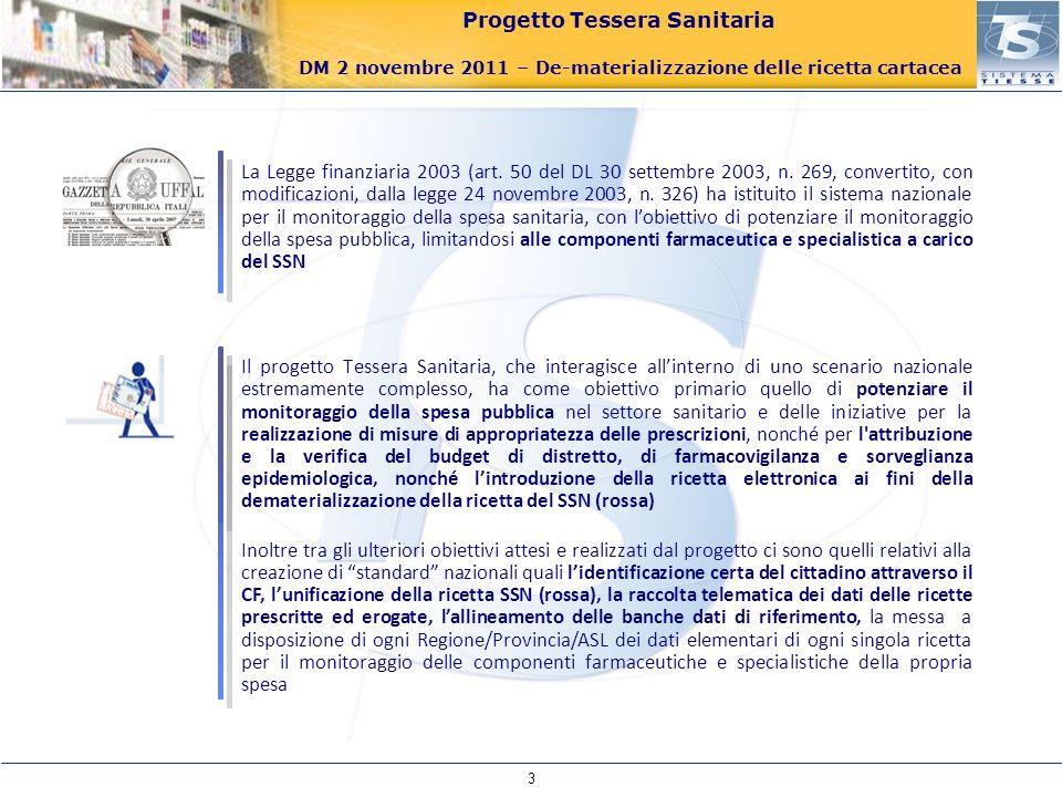 Progetto Tessera Sanitaria DM 2 novembre 2011 – De-materializzazione delle ricetta cartacea Il progetto Tessera Sanitaria, che interagisce allinterno