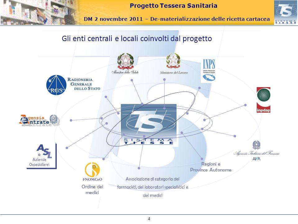 Progetto Tessera Sanitaria DM 2 novembre 2011 – De-materializzazione delle ricetta cartacea Gli enti centrali e locali coinvolti dal progetto 4 Region