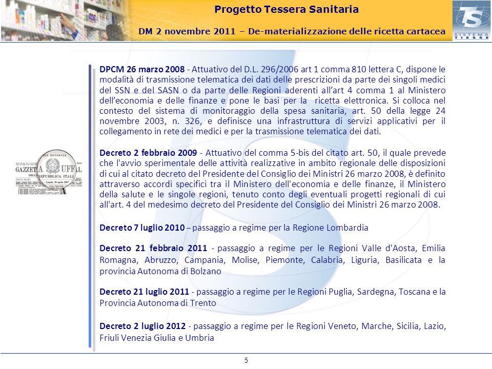 Progetto Tessera Sanitaria DM 2 novembre 2011 – De-materializzazione delle ricetta cartacea DM 02 novembre 2011 - De-materializzazione della ricetta medica cartacea, di cui all articolo 11, comma 16, del decreto-legge n.