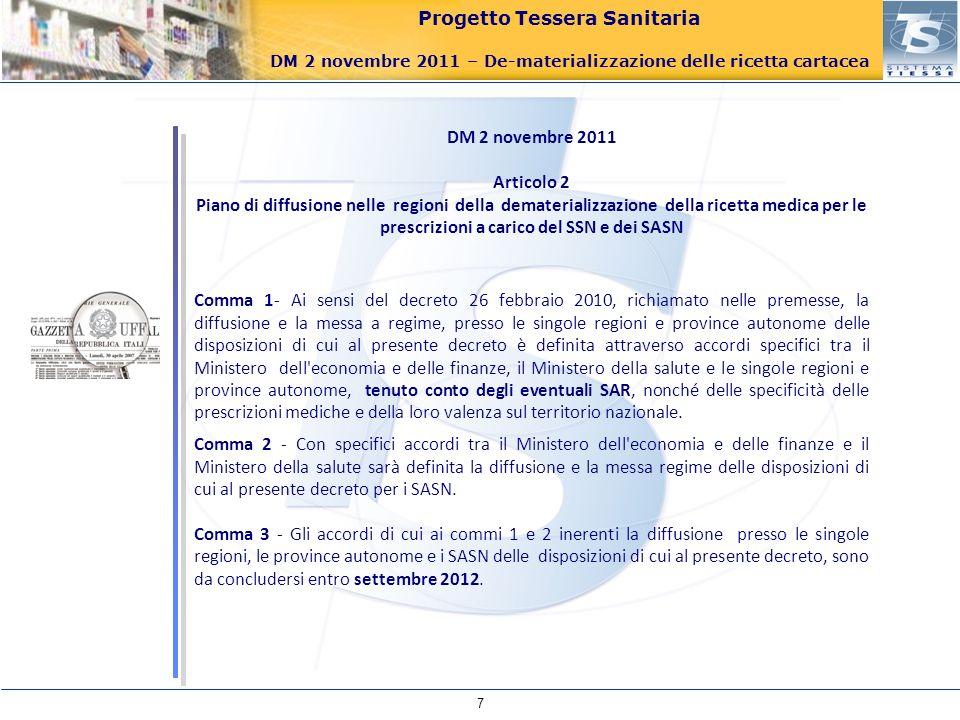 Progetto Tessera Sanitaria DM 2 novembre 2011 – De-materializzazione delle ricetta cartacea Comma 1- Ai sensi del decreto 26 febbraio 2010, richiamato