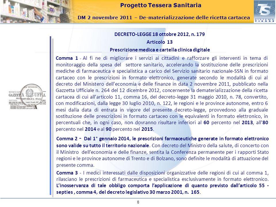 Progetto Tessera Sanitaria DM 2 novembre 2011 – De-materializzazione delle ricetta cartacea Comma 1 - Al fi ne di migliorare i servizi ai cittadini e