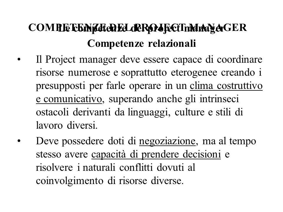 Le competenze del project manager COMPETENZE DEL PROJECT MANAGER Competenze relazionali Il Project manager deve essere capace di coordinare risorse nu
