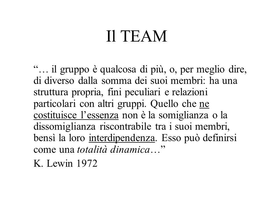 Il TEAM … il gruppo è qualcosa di più, o, per meglio dire, di diverso dalla somma dei suoi membri: ha una struttura propria, fini peculiari e relazion