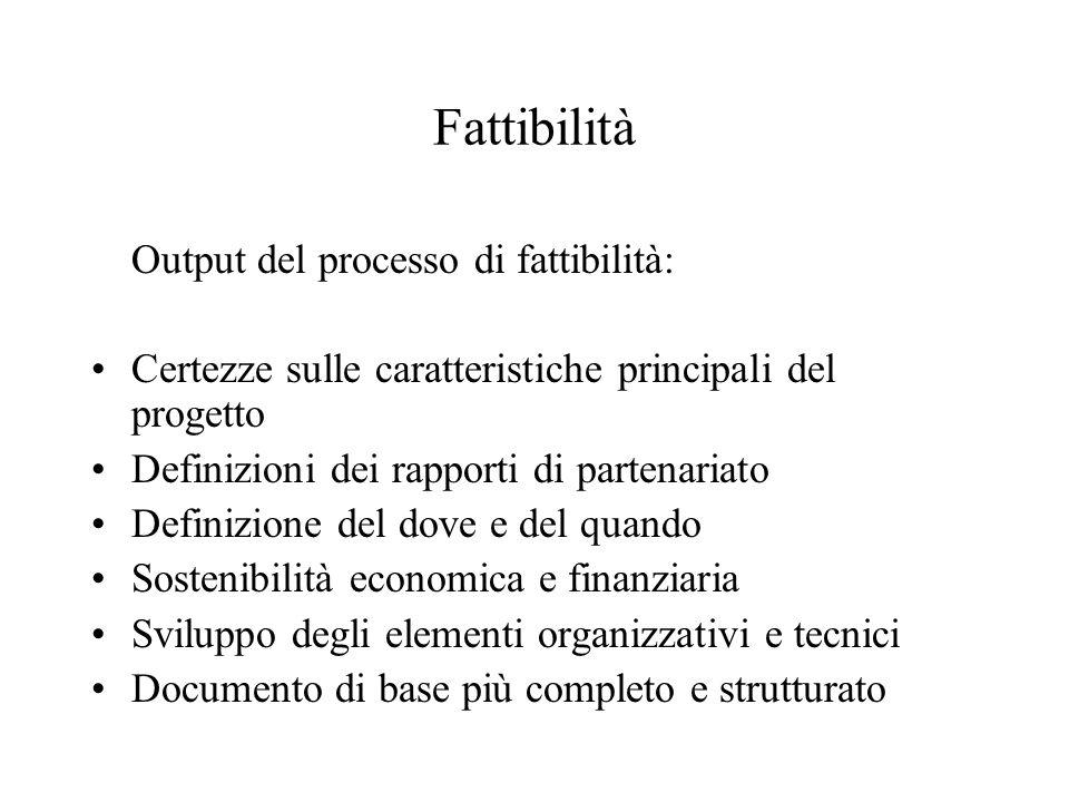 Fattibilità Output del processo di fattibilità: Certezze sulle caratteristiche principali del progetto Definizioni dei rapporti di partenariato Defini