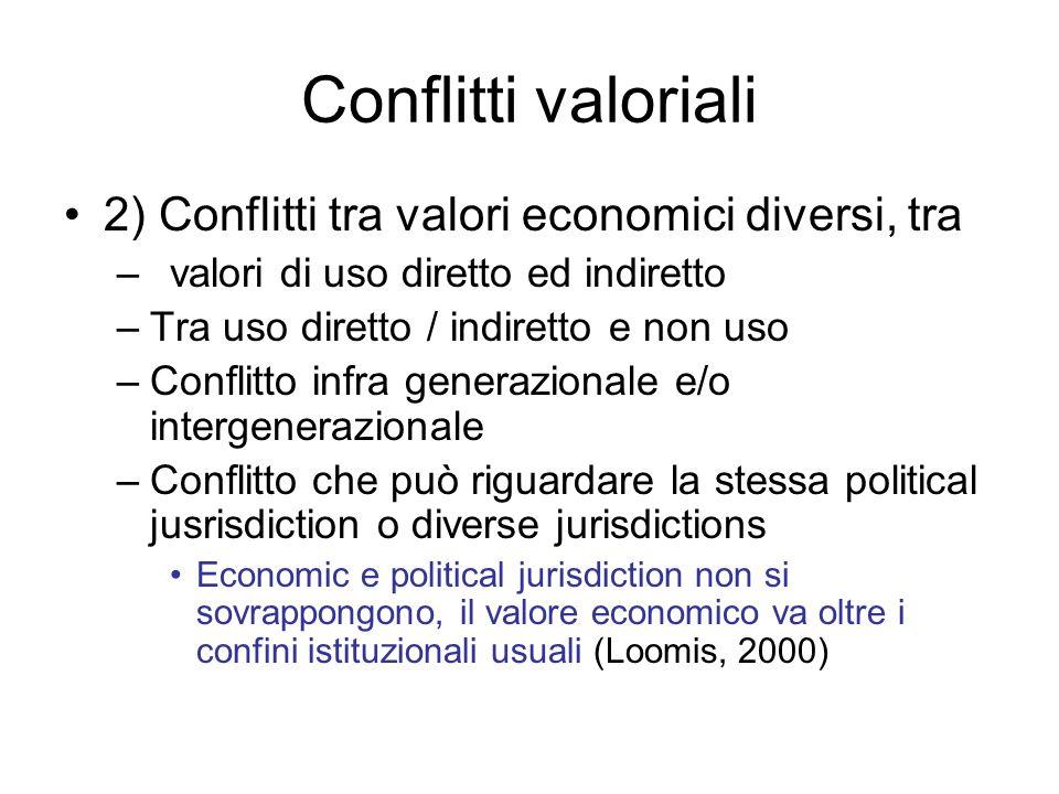 Conflitti valoriali 2) Conflitti tra valori economici diversi, tra – valori di uso diretto ed indiretto –Tra uso diretto / indiretto e non uso –Confli