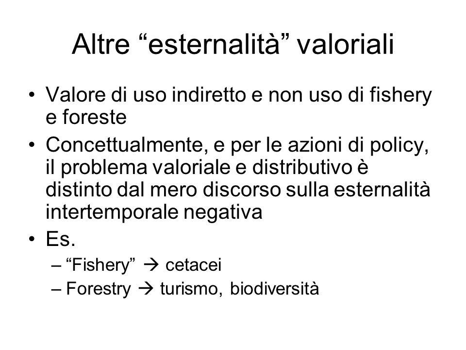Altre esternalità valoriali Valore di uso indiretto e non uso di fishery e foreste Concettualmente, e per le azioni di policy, il problema valoriale e distributivo è distinto dal mero discorso sulla esternalità intertemporale negativa Es.