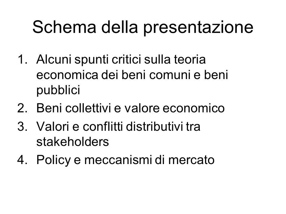 Schema della presentazione 1.Alcuni spunti critici sulla teoria economica dei beni comuni e beni pubblici 2.Beni collettivi e valore economico 3.Valori e conflitti distributivi tra stakeholders 4.Policy e meccanismi di mercato