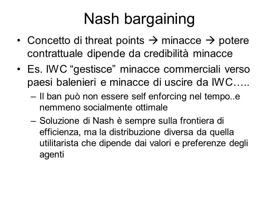 Nash bargaining Concetto di threat points minacce potere contrattuale dipende da credibilità minacce Es. IWC gestisce minacce commerciali verso paesi