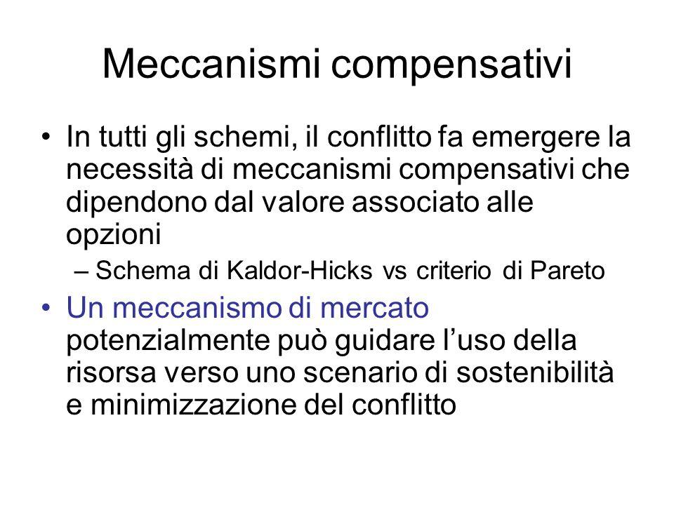Meccanismi compensativi In tutti gli schemi, il conflitto fa emergere la necessità di meccanismi compensativi che dipendono dal valore associato alle