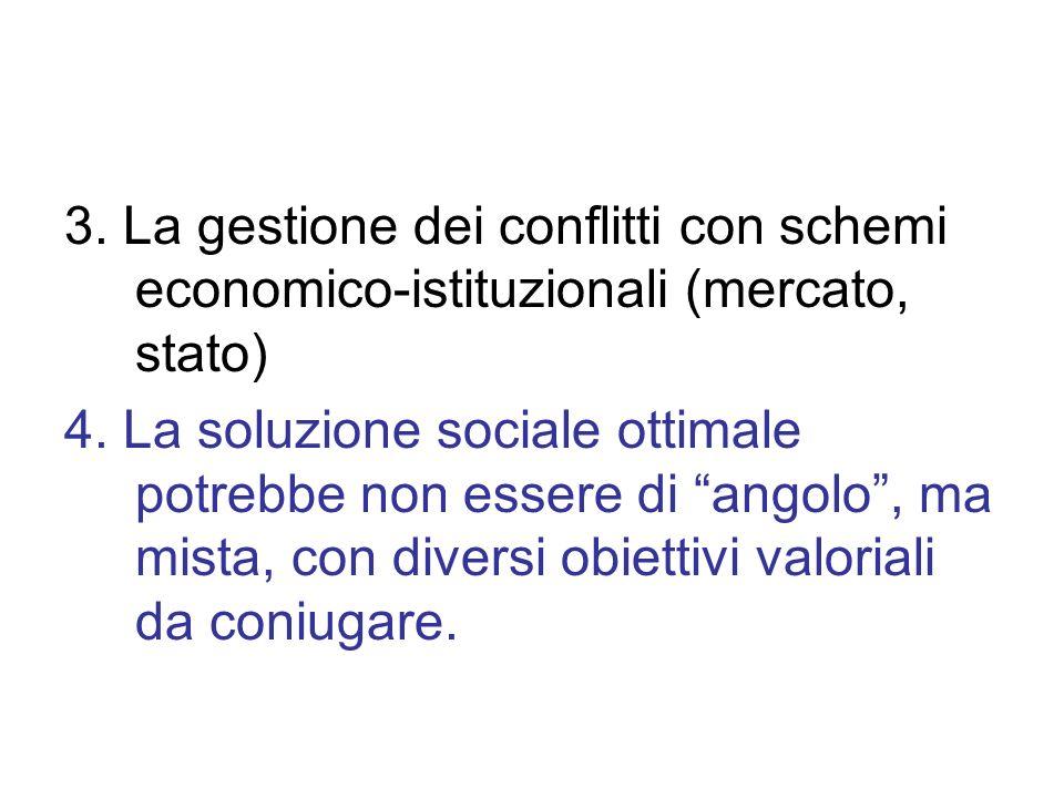 3. La gestione dei conflitti con schemi economico-istituzionali (mercato, stato) 4. La soluzione sociale ottimale potrebbe non essere di angolo, ma mi
