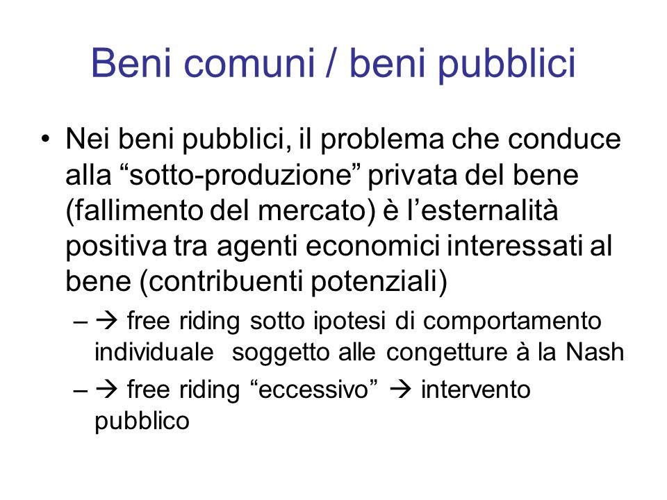 Beni comuni / beni pubblici Nei beni pubblici, il problema che conduce alla sotto-produzione privata del bene (fallimento del mercato) è lesternalità