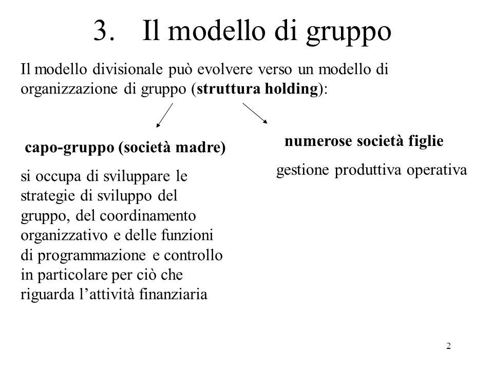 2 3. Il modello di gruppo Il modello divisionale può evolvere verso un modello di organizzazione di gruppo (struttura holding): capo-gruppo (società m