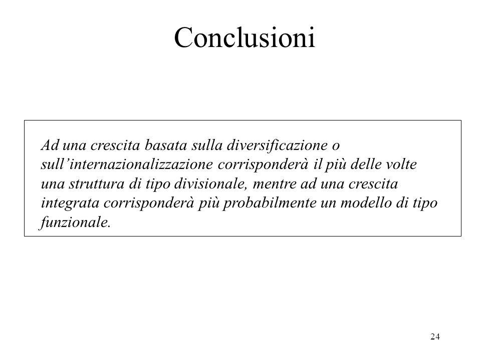 24 Conclusioni Ad una crescita basata sulla diversificazione o sullinternazionalizzazione corrisponderà il più delle volte una struttura di tipo divis