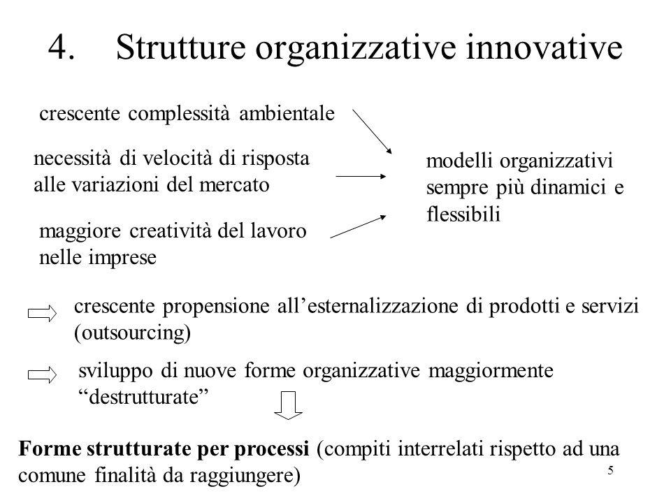 6 4.Strutture organizzative innovative 1.