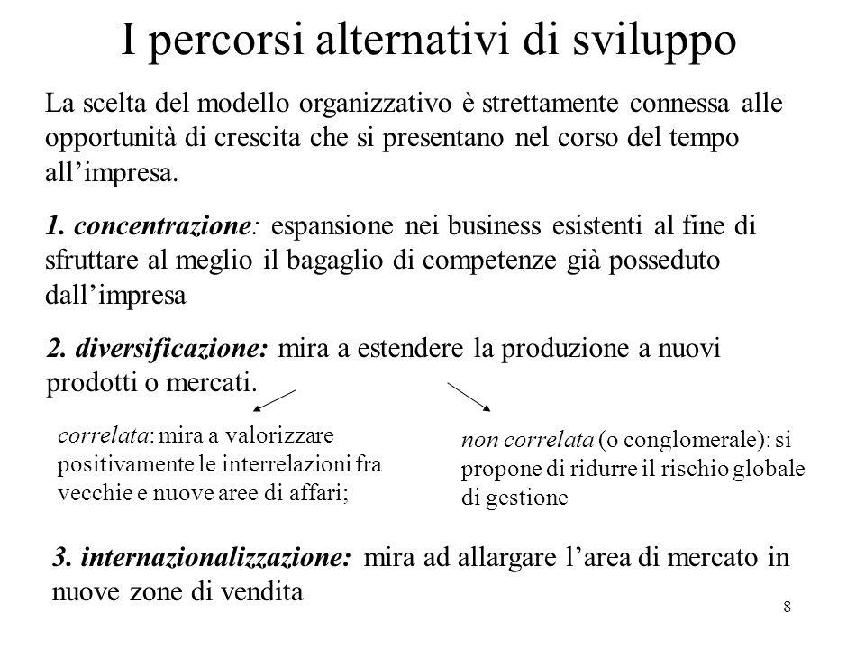 9 I percorsi alternativi di sviluppo Queste alternative sono anche classificate in base al tipo di sviluppo: Tipo di sviluppo Strategie adottate 1.