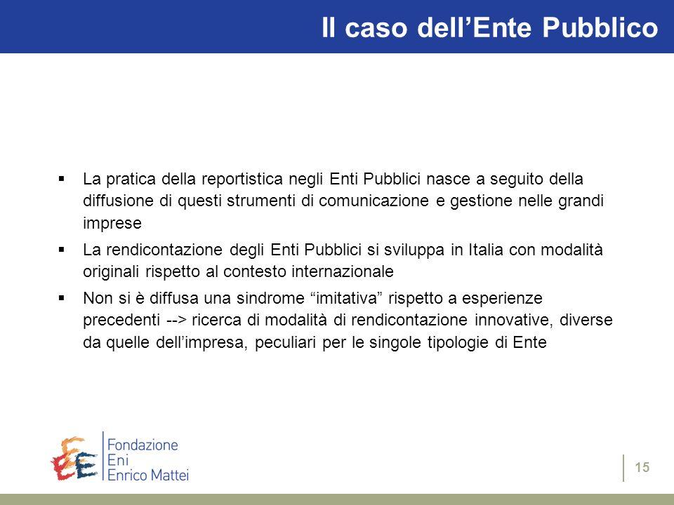 14 Il caso dellEnte Pubblico In Italia, un numero crescente di Enti Pubblici (In particolare Comuni, Province e Regioni) ha intrapreso pratiche di ren
