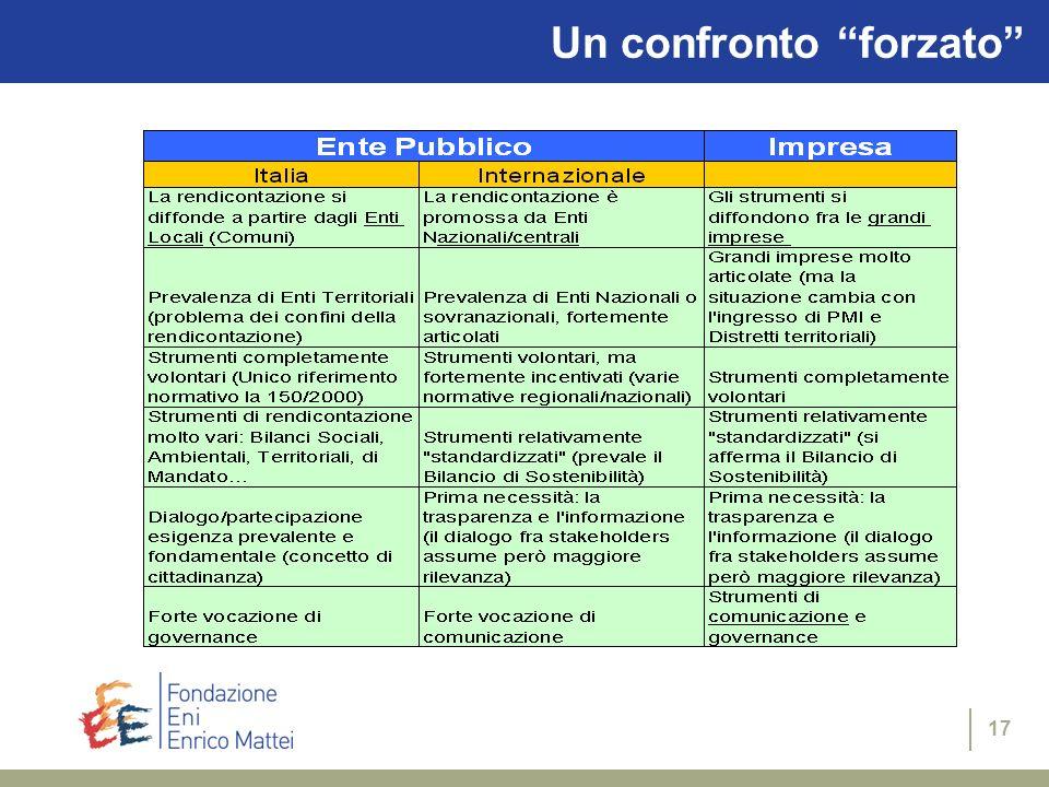 16 I tentativi di codifica... Nel 2004, il GRI convoca un gruppo di lavoro di lavoro internazionale per elaborare un modello comune di rendicontazione
