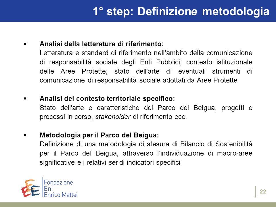 21 FASE III FASE I FASE II Fasi del Progetto Metodologia per il Parco del Beigua Raccolta dati Avvio Analisi, trattamento, sintesi dati 1° step: defin