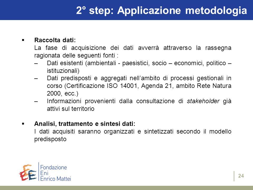 23 1° output: case study Costruzione di un modello di Bilancio di Sostenibilità sulla base dello studio metodologico realizzato e dei primi rilevament