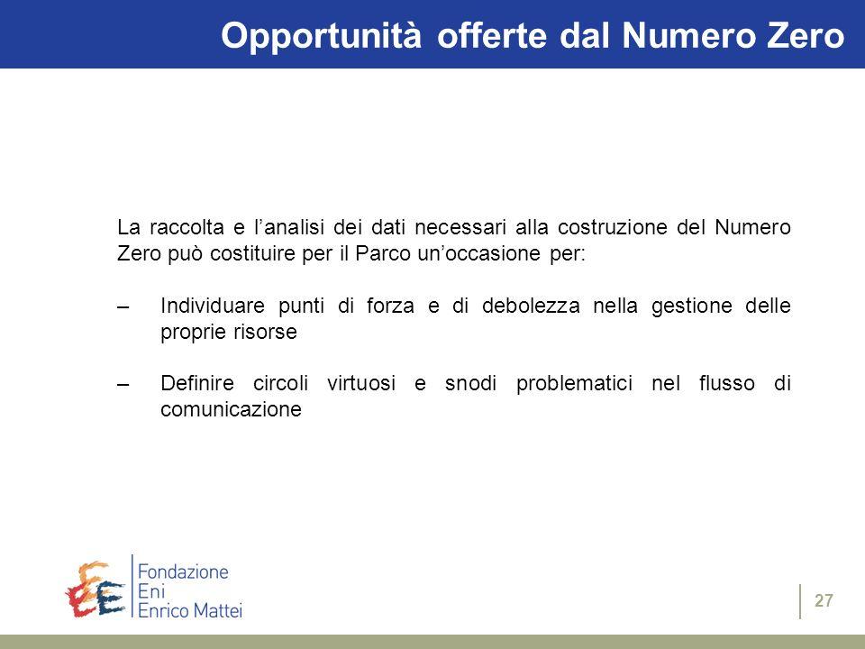 26 Redazione Redazione Numero Zero: –Organizzazione del materiale (testo, tabelle, grafici, ecc.) secondo il modello –Revisione del prodotto pre-editi