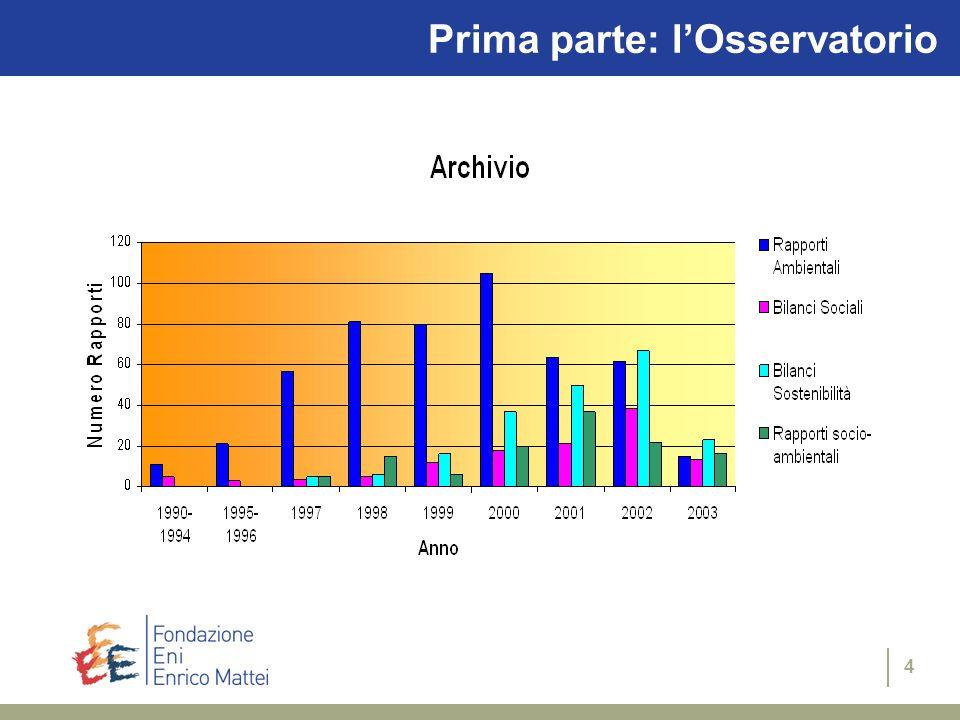 3 Prima parte: lOsservatorio Un Archivio di oltre 1000 documenti, sottoposti a valutazione (check list GRI, elaborazione FEEM) e disponibile per ricer