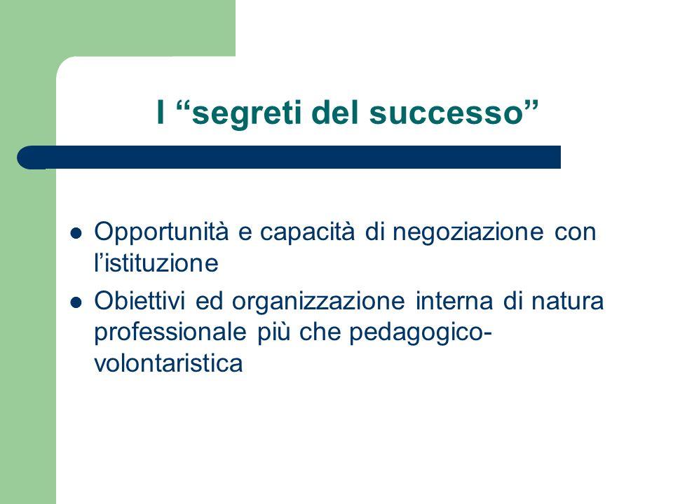I segreti del successo Opportunità e capacità di negoziazione con listituzione Obiettivi ed organizzazione interna di natura professionale più che pedagogico- volontaristica