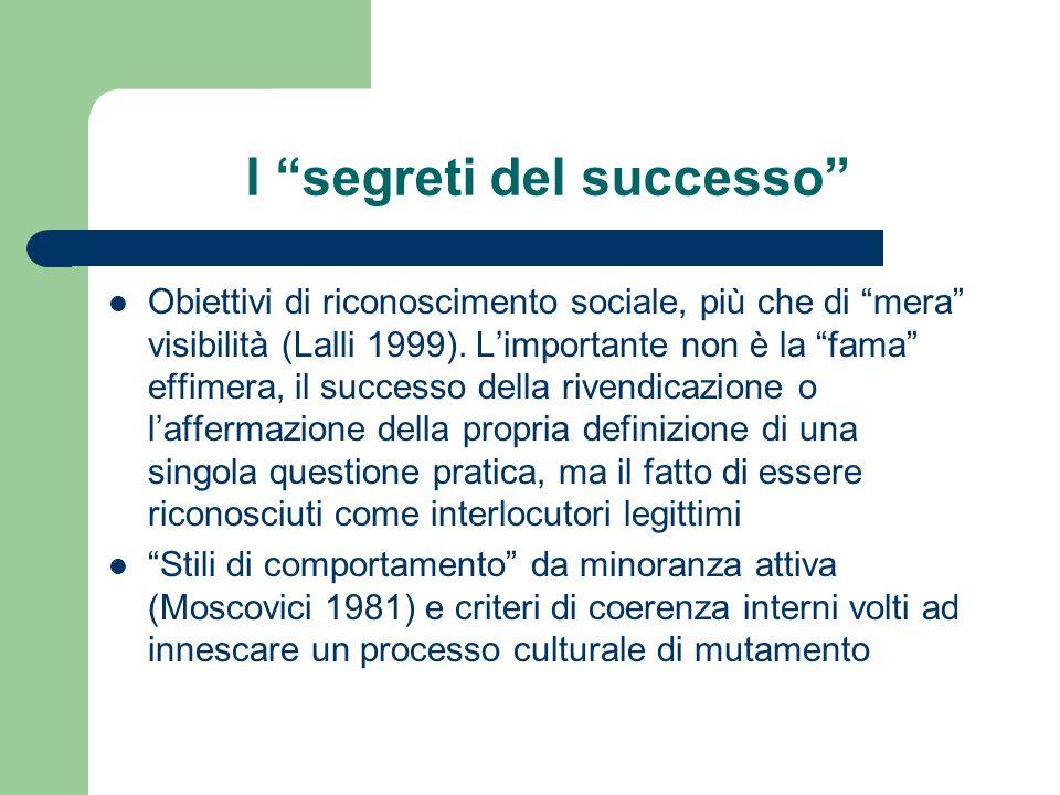I segreti del successo Obiettivi di riconoscimento sociale, più che di mera visibilità (Lalli 1999).