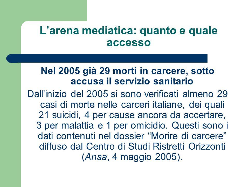 Larena mediatica: quanto e quale accesso Nel 2005 già 29 morti in carcere, sotto accusa il servizio sanitario Dallinizio del 2005 si sono verificati almeno 29 casi di morte nelle carceri italiane, dei quali 21 suicidi, 4 per cause ancora da accertare, 3 per malattia e 1 per omicidio.