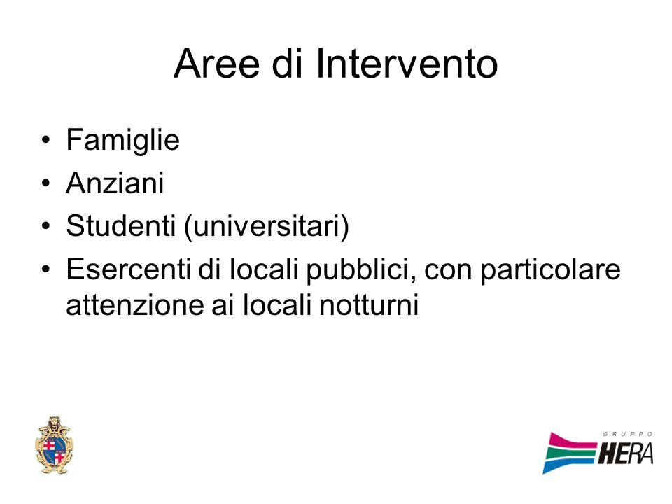 Aree di Intervento Famiglie Anziani Studenti (universitari) Esercenti di locali pubblici, con particolare attenzione ai locali notturni