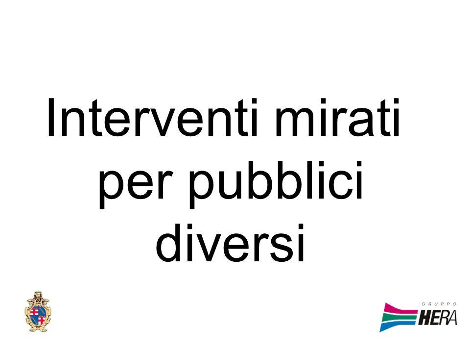 Interventi mirati per pubblici diversi