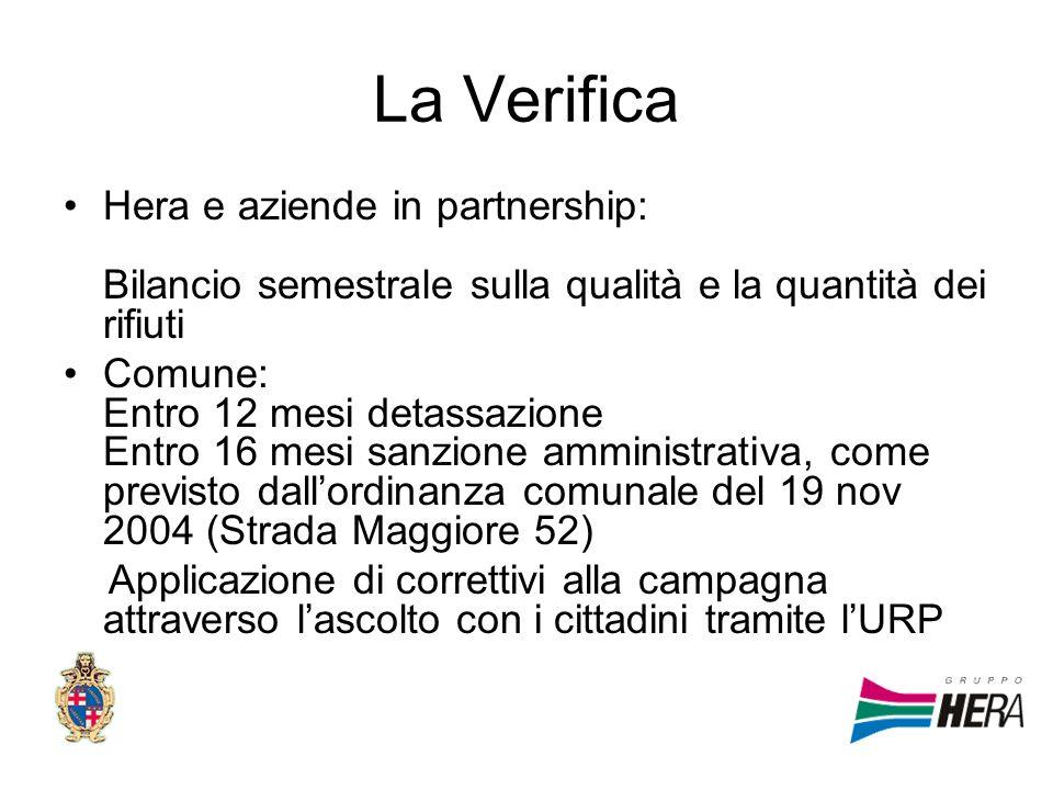 La Verifica Hera e aziende in partnership: Bilancio semestrale sulla qualità e la quantità dei rifiuti Comune: Entro 12 mesi detassazione Entro 16 mes