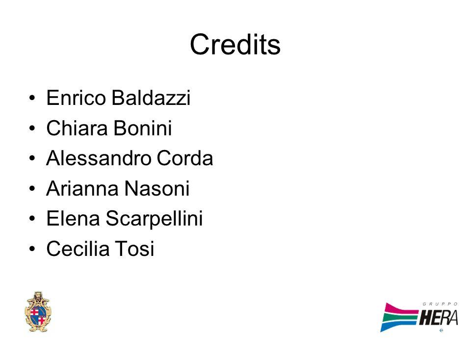 Credits Enrico Baldazzi Chiara Bonini Alessandro Corda Arianna Nasoni Elena Scarpellini Cecilia Tosi