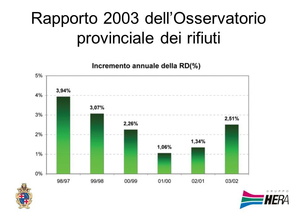 Rapporto 2003 dellOsservatorio provinciale dei rifiuti